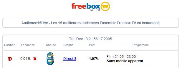 http://xor59.free.fr/audiences_d8-13-09-2005-1.png