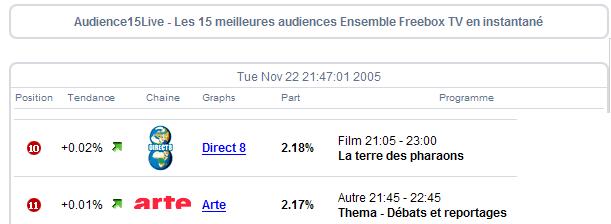 http://xor59.free.fr/audiences_d8-22-11-2005-2.png