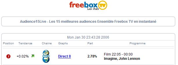 http://xor59.free.fr/audiences_d8_30_01_2006.png